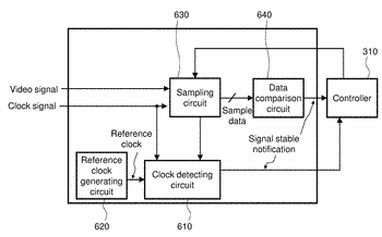 Video processing device and method