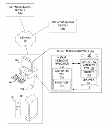 Systems and methods for providing instant messaging with verification feature