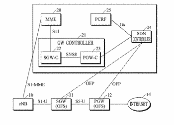 Signaling method in mobile communication core network and system thereof