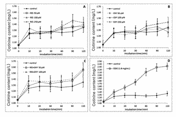 Method for manufacturing smilax china l. root extract having increased active ingredients and beverage composition ...