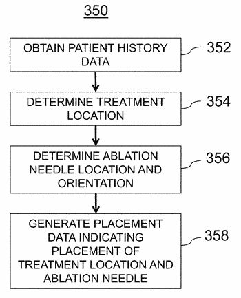 Method and system for interactive laparoscopic ultrasound guided ablation planning and surgical procedure simulation