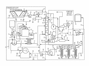 Energy-efficient systems including mechanical vapor compression for biofuel or biochemical plants