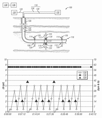 Systems and methods for fracturing a subterranean formation