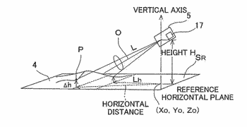 Measuring instrument and surveying system