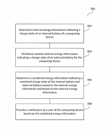 Energy monitoring methods and battery devices