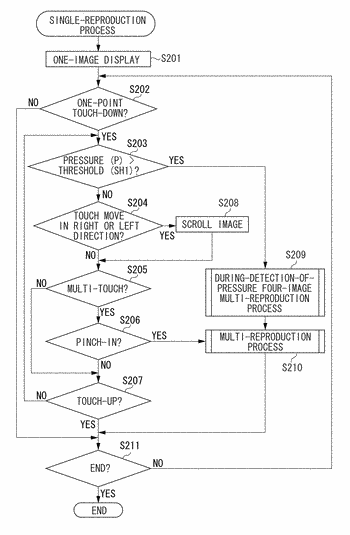 Electronic device and method for controlling the same