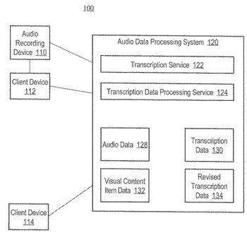 Approach for processing audio data at network sites