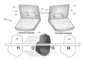 Automatic multi-host switching for an input device