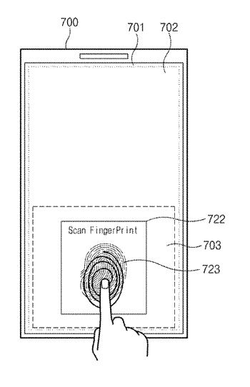 Method for activating function using fingerprint and electronic device including touch display supporting the same