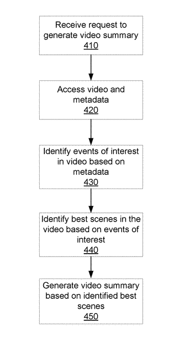 On-camera video capture, classification, and processing