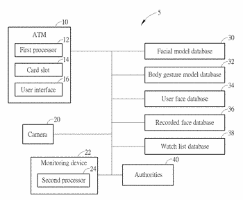 Method of preventing fraud and theft during automated teller machine transactions and related system
