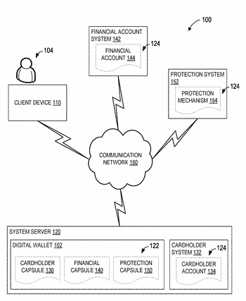 System and method for managing a protection mechanism using a digital wallet platform