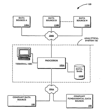 Methods and systems for using multiple data sets to analyze performance metrics of targeted companies