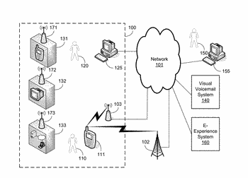 Interactive personalized e-experience system and method