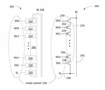 Method and apparatus for storing information using a memory able to perform both nvm and ...