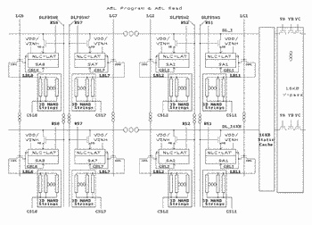 Plural distributed pbs with both voltage and current sensing sa for j-page hierarchical nand array's ...