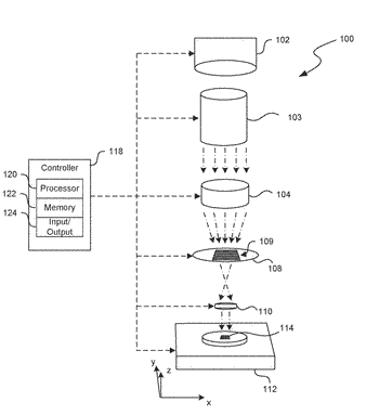 Systems and methods for wafer alignment