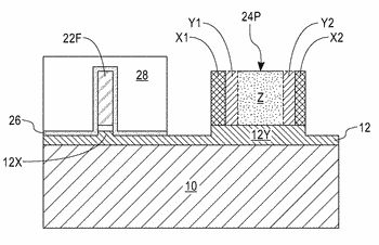 Semiconductor structure with a silicon germanium alloy fin and silicon germanium alloy pad structure