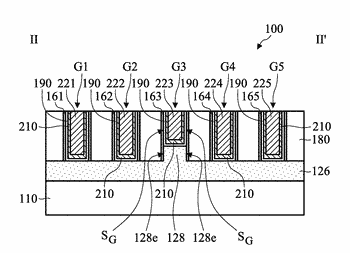 Semiconductor device structure with fin structure and method for forming the same