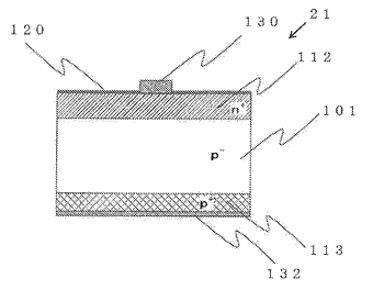 Method for manufacturing substrate for solar cell and substrate for solar cell