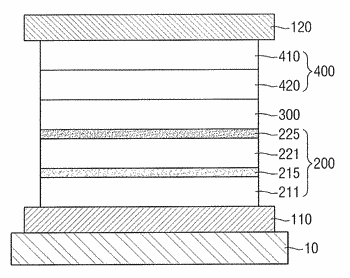 Organic light emitting device and method of manufacturing the same