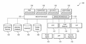 Systems and methods for managing network operations