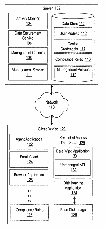 Remote data securement on mobile devices