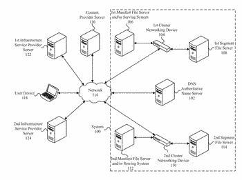 Determining manifest file data used in adaptive streaming video delivery