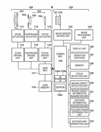 Image capturing apparatus and method of controlling the same