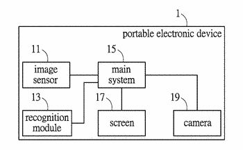 Surveillance system and operation method thereof