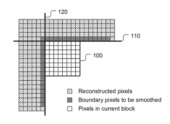 Method and apparatus for template-based intra prediction in image and video coding