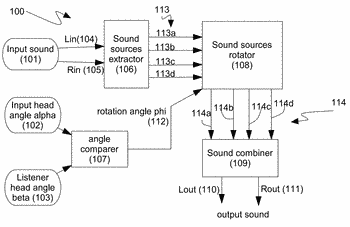 System and method for realistic rotation of stereo or binaural audio