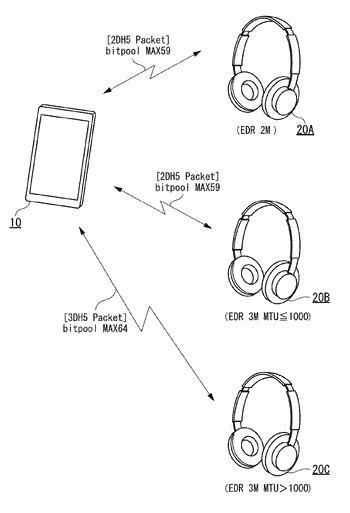 Terminal and method for audio data transmission