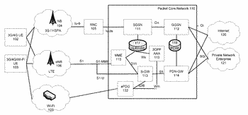 Method and system for selective and secure interaction of byod (bring your own device) with ...