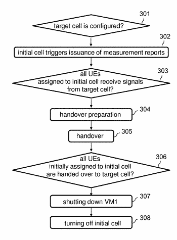 Method for operating a centralized radio access network