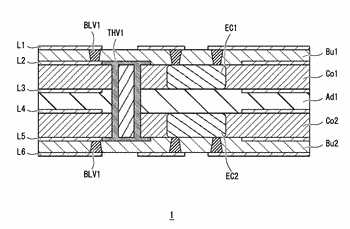 Semiconductor integrated circuit device, printed board and manufacturing method of the semiconductor integrated circuit device