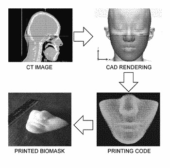 Multi-layer skin substitute products and methods of making and using the same