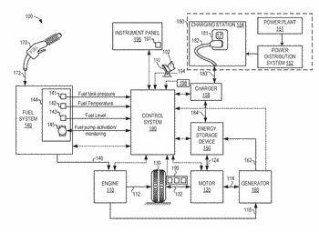 Methods and systems for aging a fuel tank in a plug-in hybrid electric vehicle