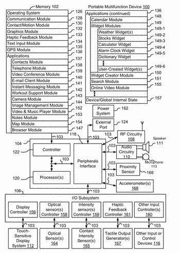Devices, methods, and graphical user interfaces for providing haptic feedback