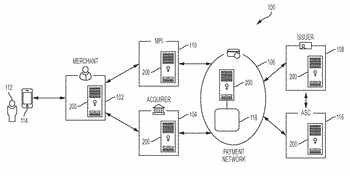 Systems and methods for enabling performance review of certified authentication services