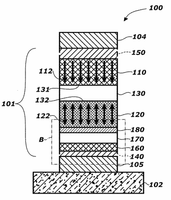 Semiconductor devices with magnetic and attracter materials and methods of fabrication