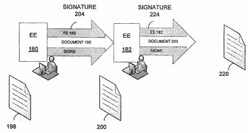 Methods and apparatus for validating a digital signature