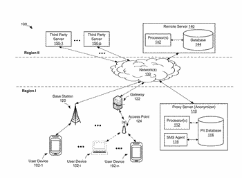 Methods and systems for data anonymization at a proxy server