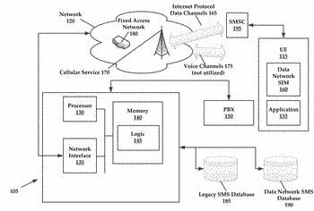 Short message service management systems and methods
