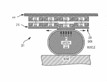 Systems, devices, and methods for measuring blood pressure of a user