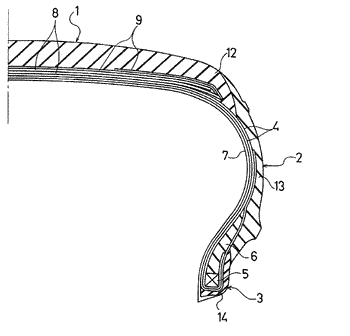 Rubber composition for tire treads