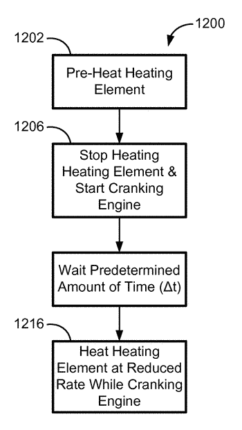 Air intake heater system and methods