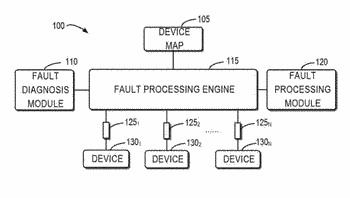 Fault processing method, system, and computer program product
