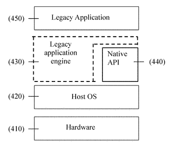 Protection key management and prefixing in virtual address space legacy emulation system