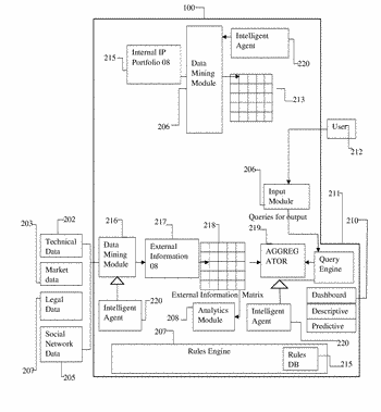 Systems and methods for generating strategic competitive intelligence data relevant for an entity